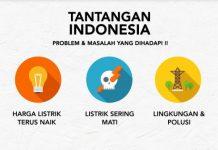 Baran Energy Sumber Energi Terbarukan di Indonesia
